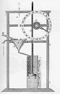 clocks history water clock